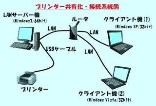 110923printer01